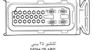 ABS مندو MGH25