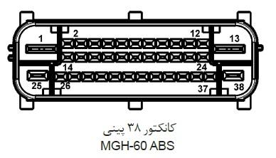 ABS مندو MGH60