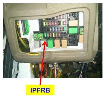 معرفی یونیت IPFRB