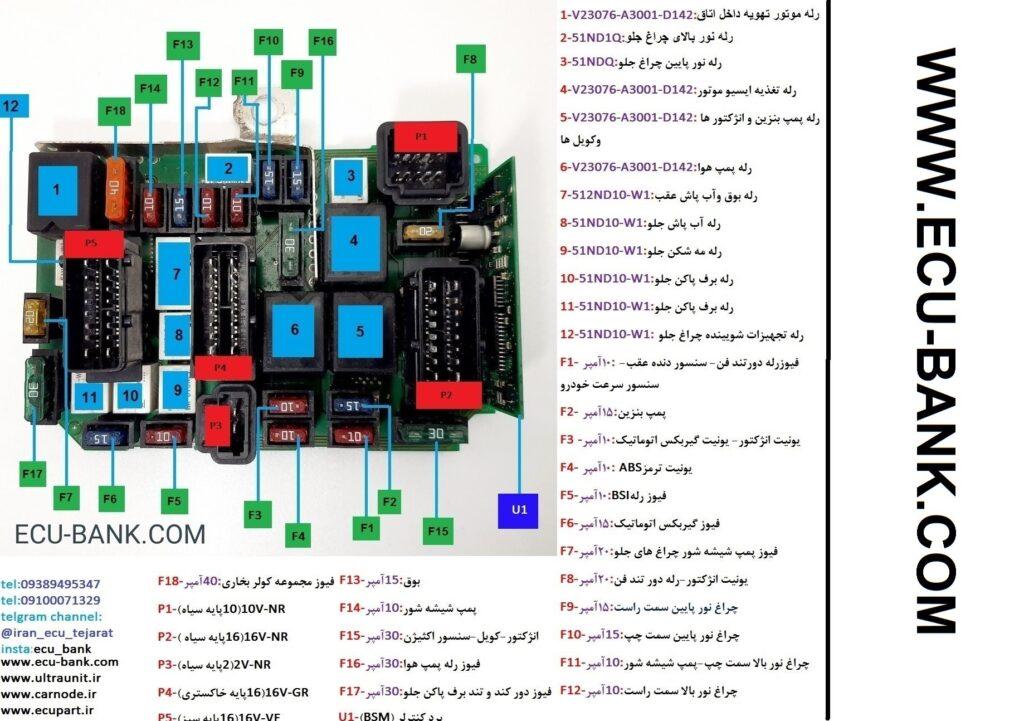 تصاویر راهنمای جعبه فیوز BSM B5
