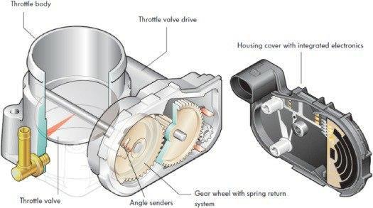 تصویر قسمت های مختلف دریچه گاز برقی